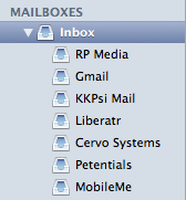 All Mailboxes